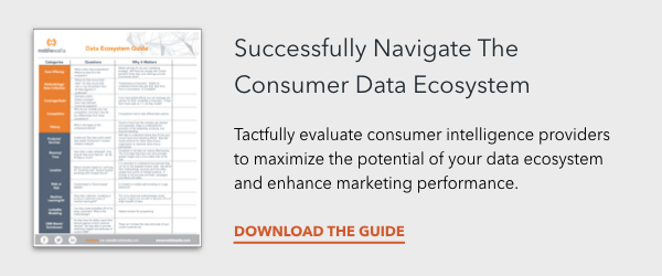 GET THE DATA ECOSYSTEM GUIDE